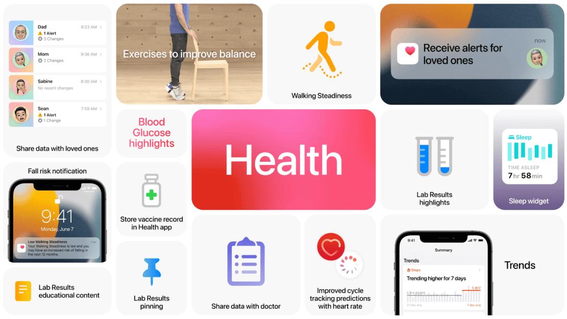 Funkcje zdrowotne 2021