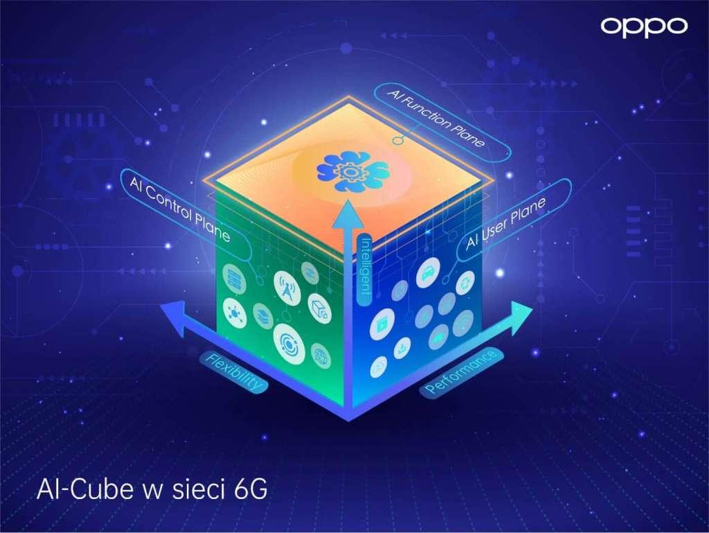 AI-Cube w sieci 6G
