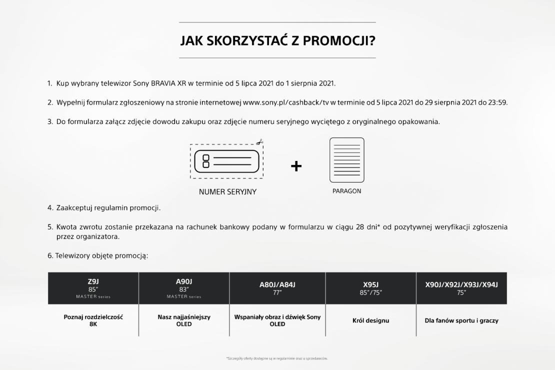 Jak wziąć udział w promocji na cashback do 2000 zł za telewizory SONY (lipiec 2021)?