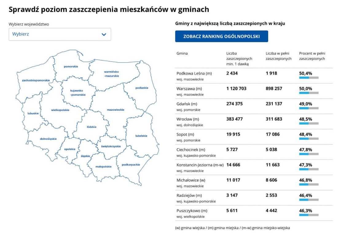 Poziom zaszczepienia mieszkańców w gminach (stan na 1 lipca 2021 r.)
