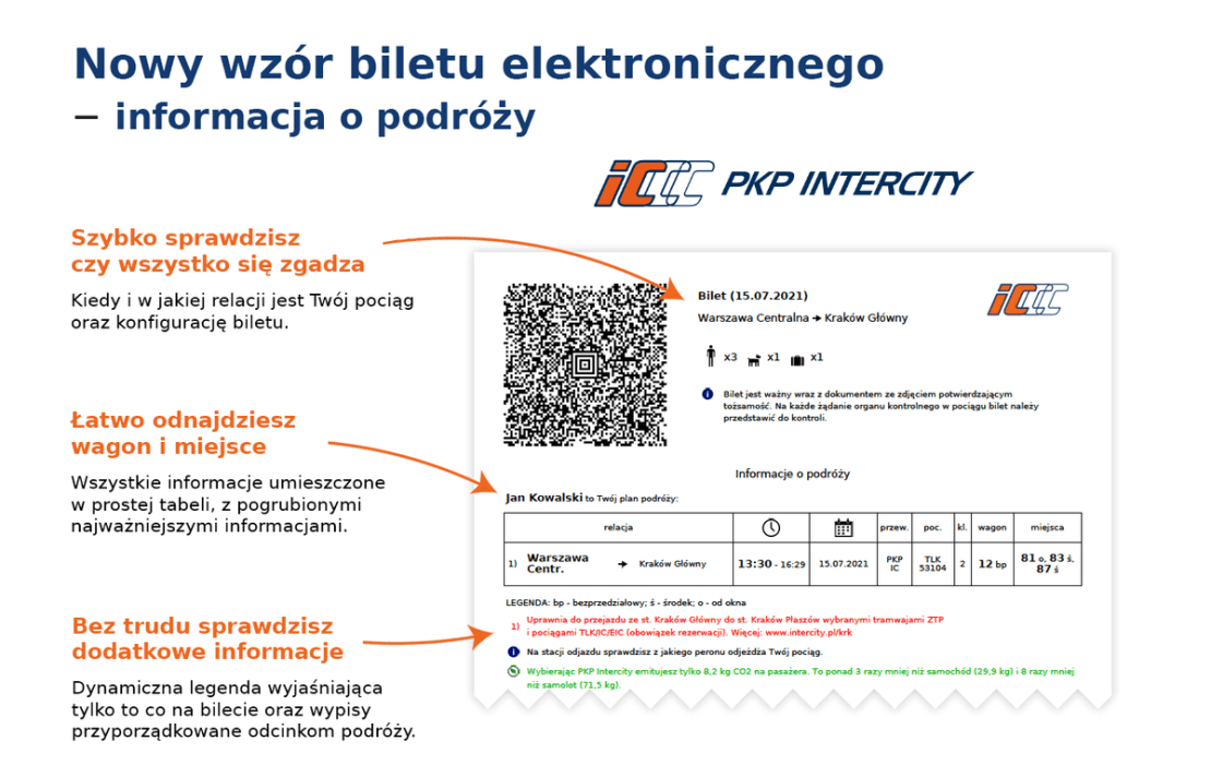 Nowy wzór biletu elektronicznego PKP Intercity (2021)