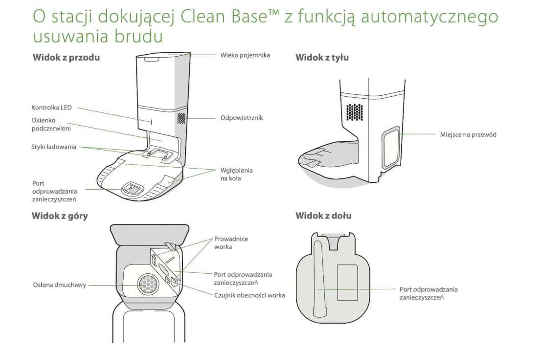 Stacja dokująca Clean Base do robota iRobot Roomba i7+