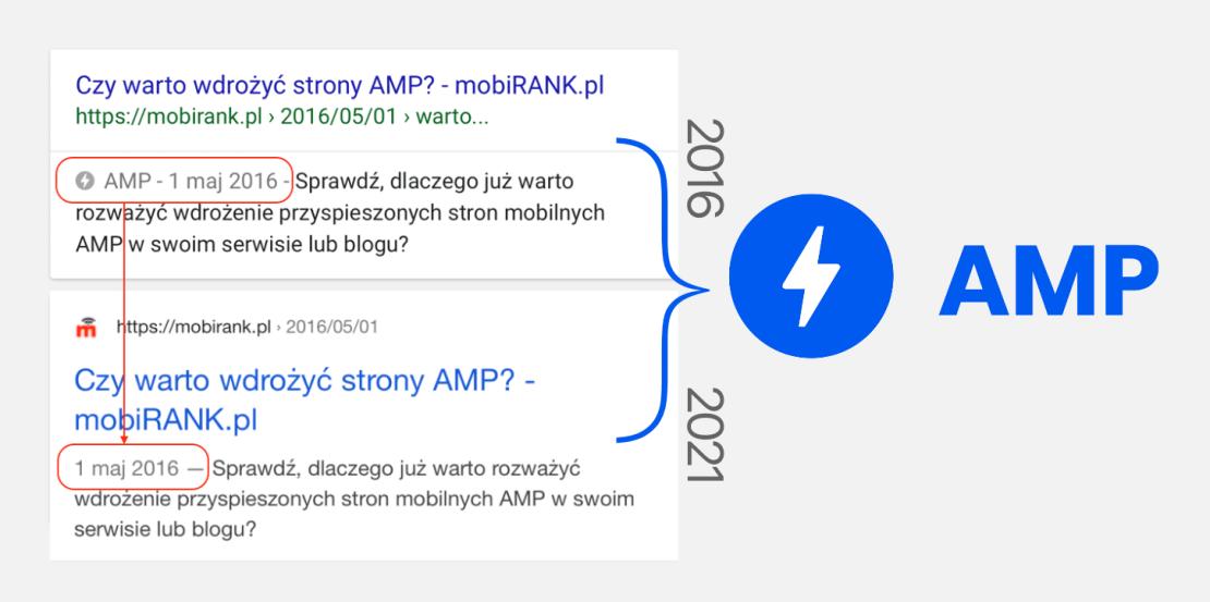 Zmiana oznaczenia stron AMP w mobilnych wynikach wyszukiwania Google (2021 rok)