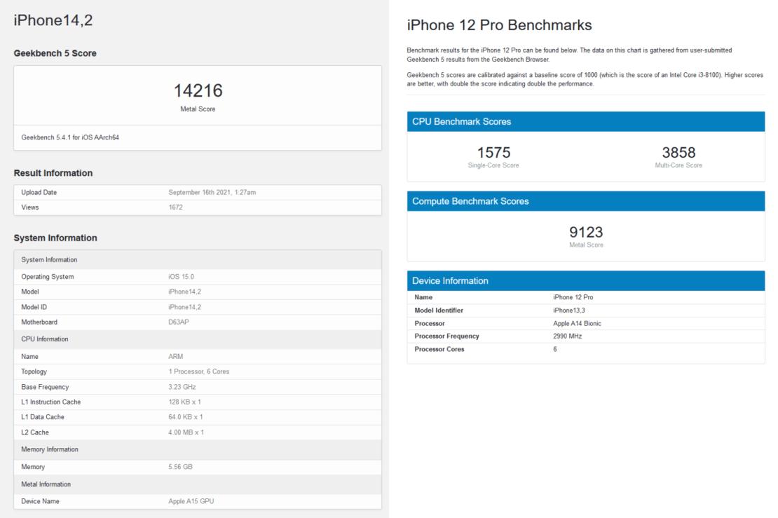 Geekbench Score iPhone 13 vs iPhone 12 Pro