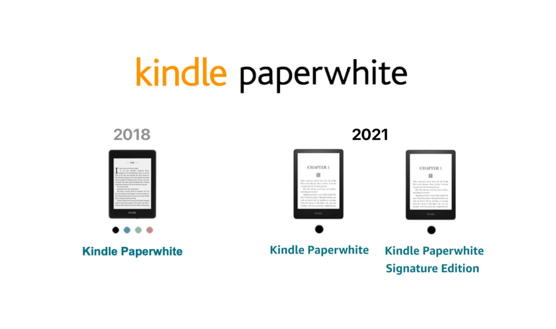 Kindle Paperwhite 5. gen (2021)