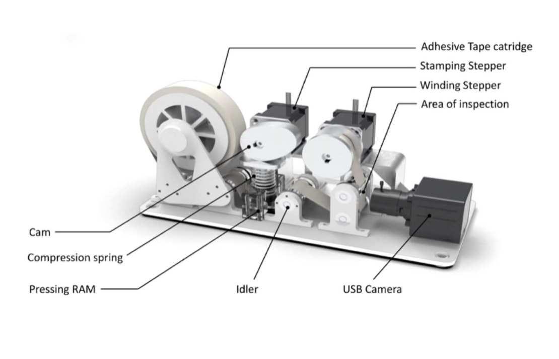 Schemat modułu wykrywającego brud za pomocą taśmy samoprzylepnej