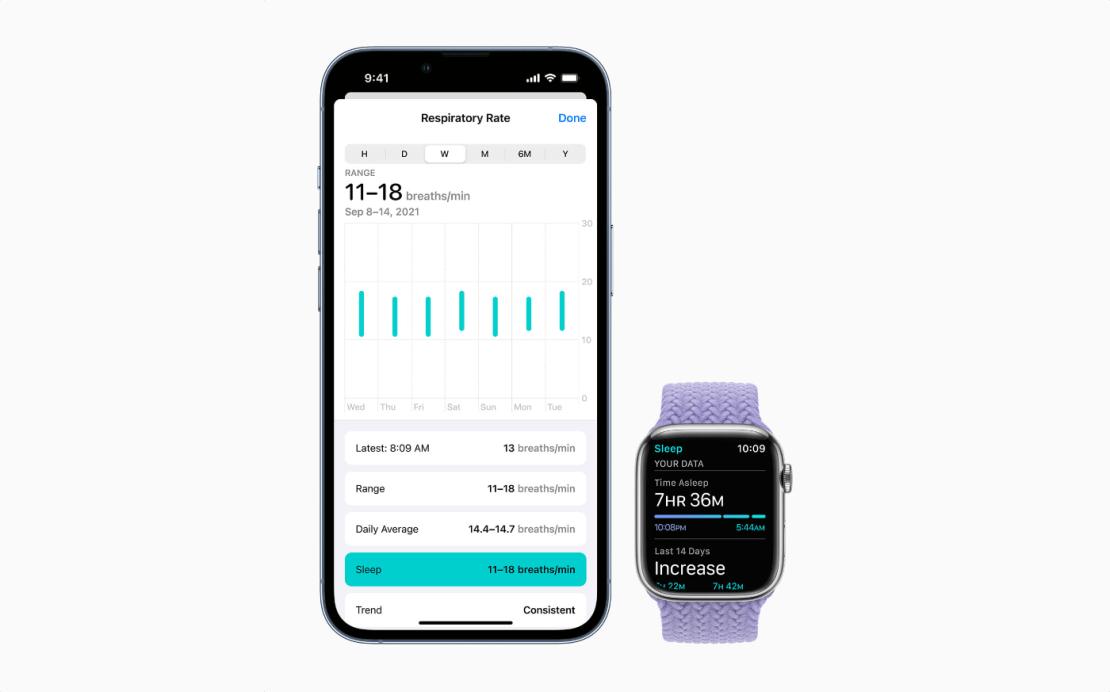 Aplikacja Sen pod watchOS 8