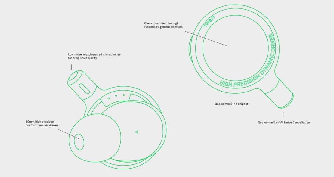 Funkcje słuchawek TWS-1