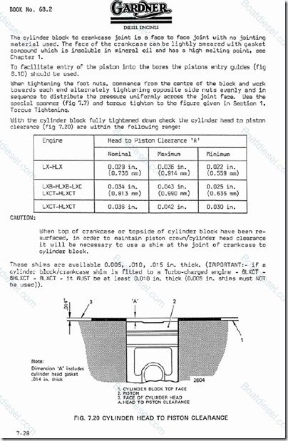 Piston to Cylinder Head measurement Fig 7.20