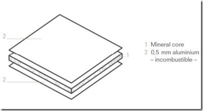 AlucoBond panel contruction illustration