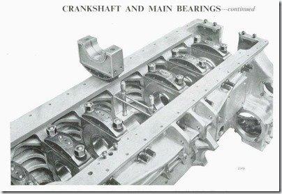 Gardner 6LXB crankshaft main bearings illustration from manual