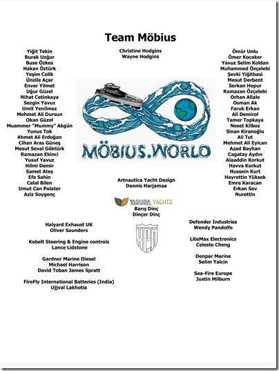Mobius.World logo   Team names for Tshirts