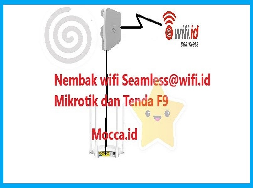 nembak wifi seamless@wifi.id & tenda f9