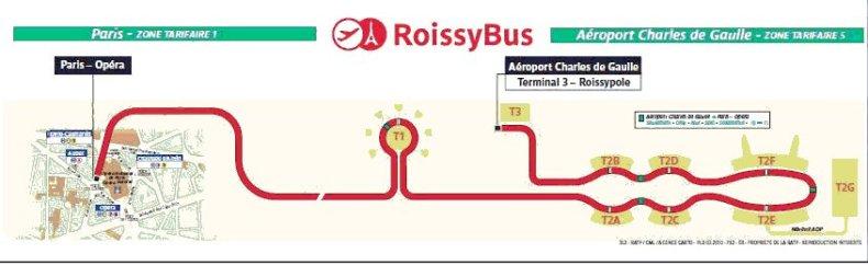 roissy bus