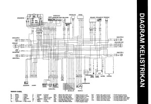 SHARE : Dokumendokumen Teknis Untuk Suzuki Thunder 125