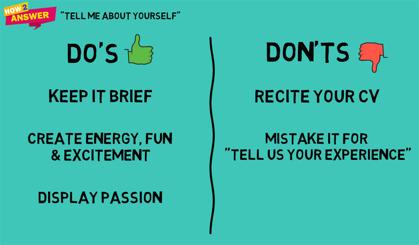 The key Dos and Don'ts for answering the interview question Tell me about yourself.