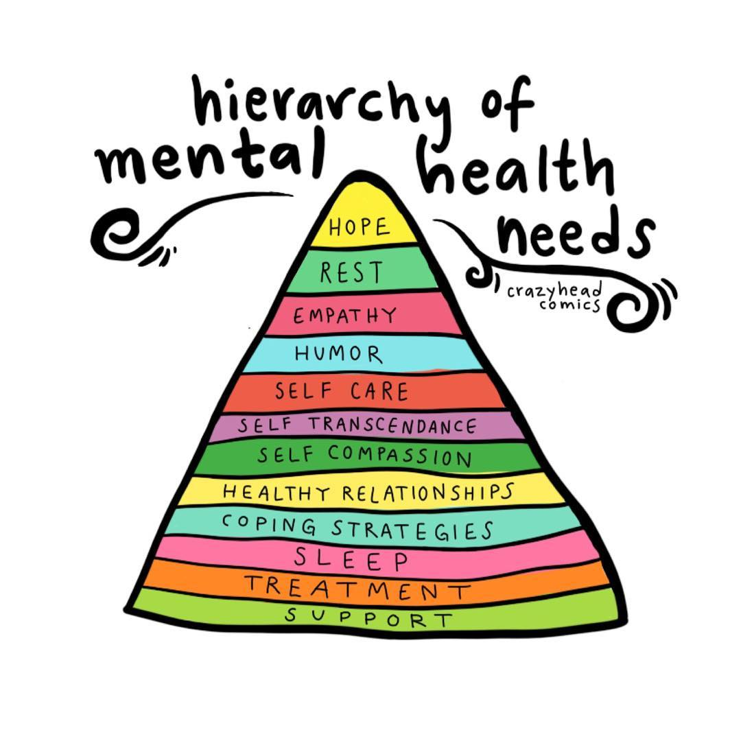 Self Care Tips To Look After Your Mental Health