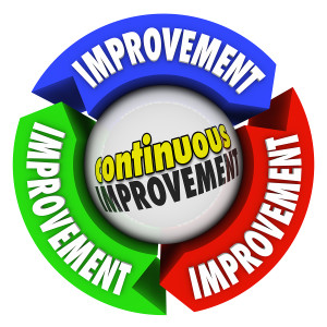 Operational Excellence Continuous Improvement