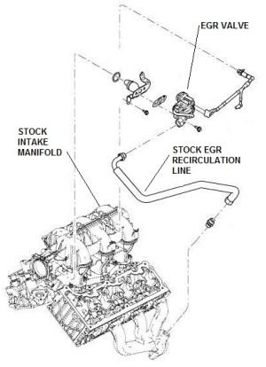 INSTALL MANUAL: Gen V Mustang  ModdBox