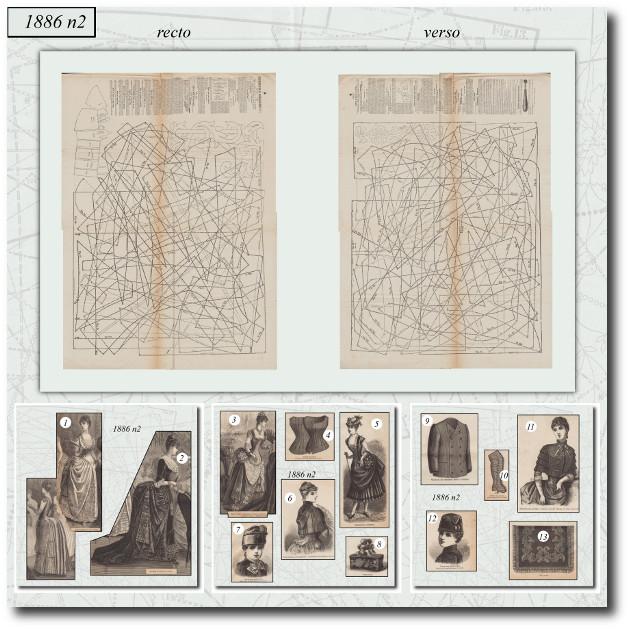 patrons corset 1886