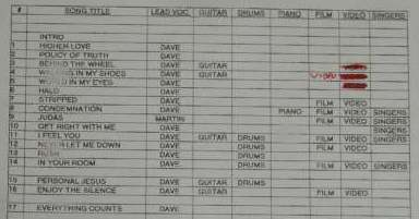 Fax ze wstępną setlistą z Devotional Tour.