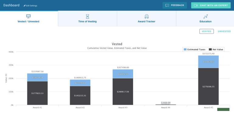 Vest Board - Visual Data Platform