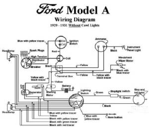 Electrical  Model A Garage, Inc
