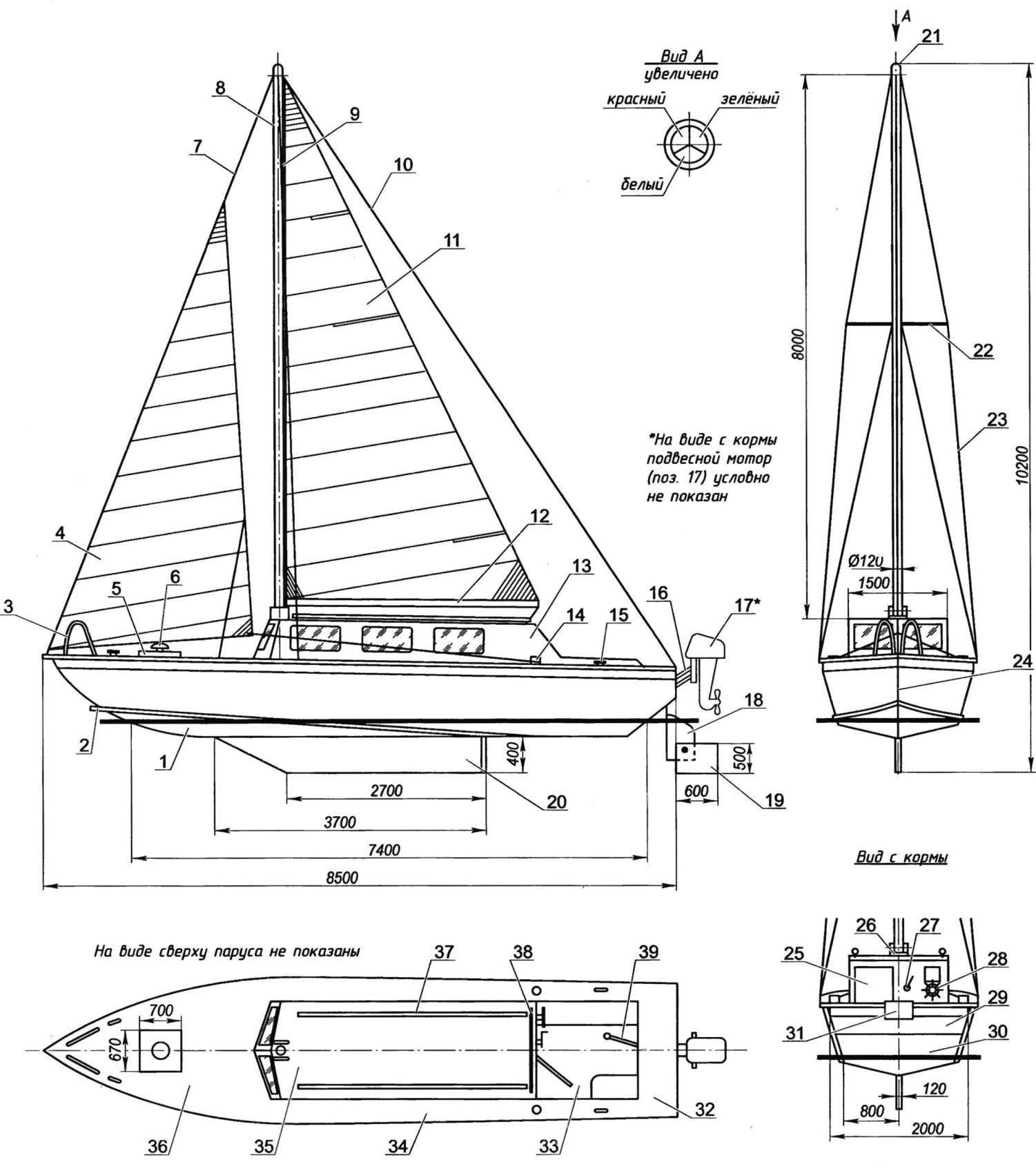 Under Sail Or Motor