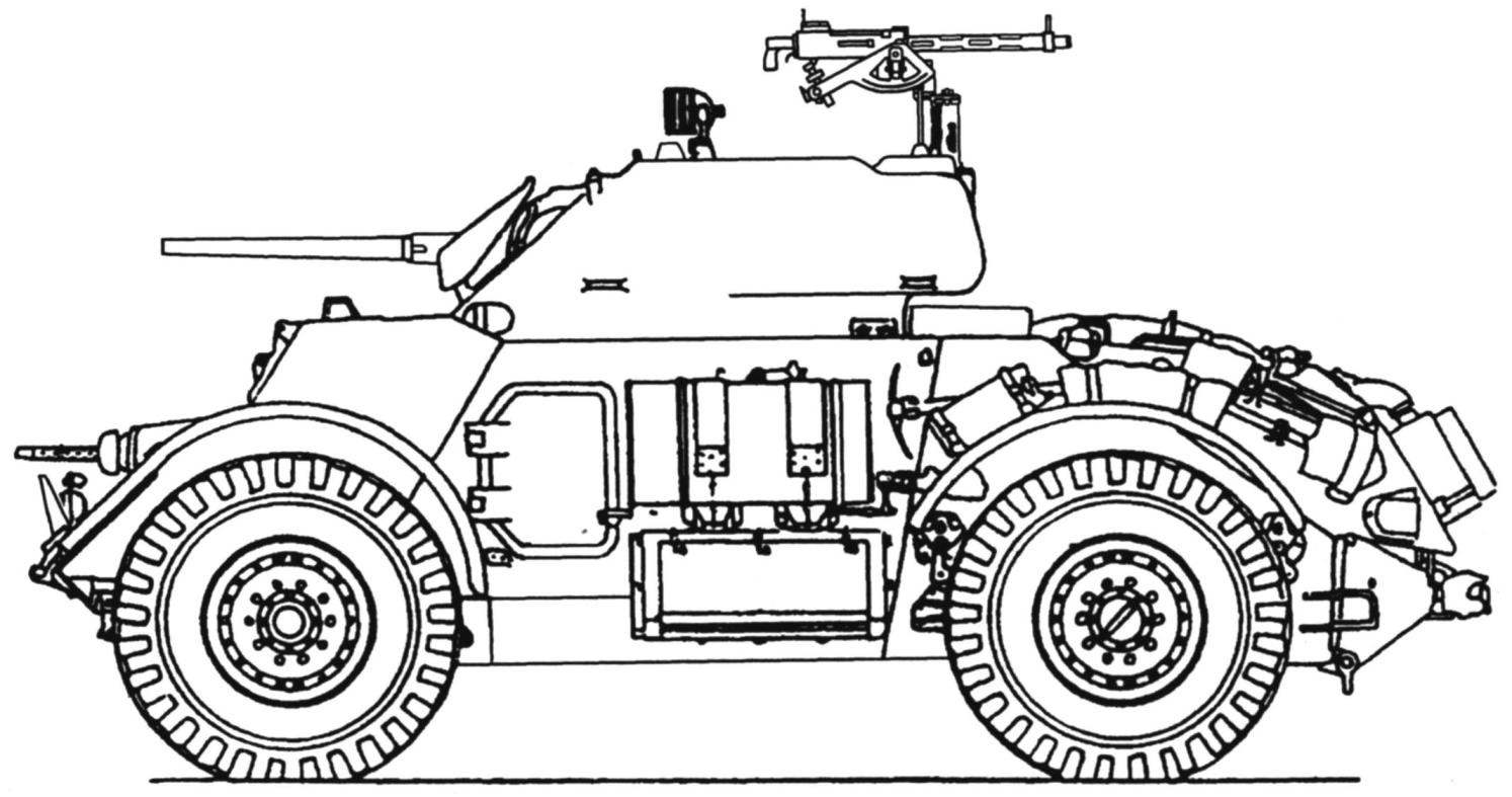 Armored Vehicles Of The U S Army