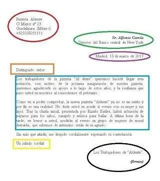 Partes De Una Carta Formal Estructura Y Elementos