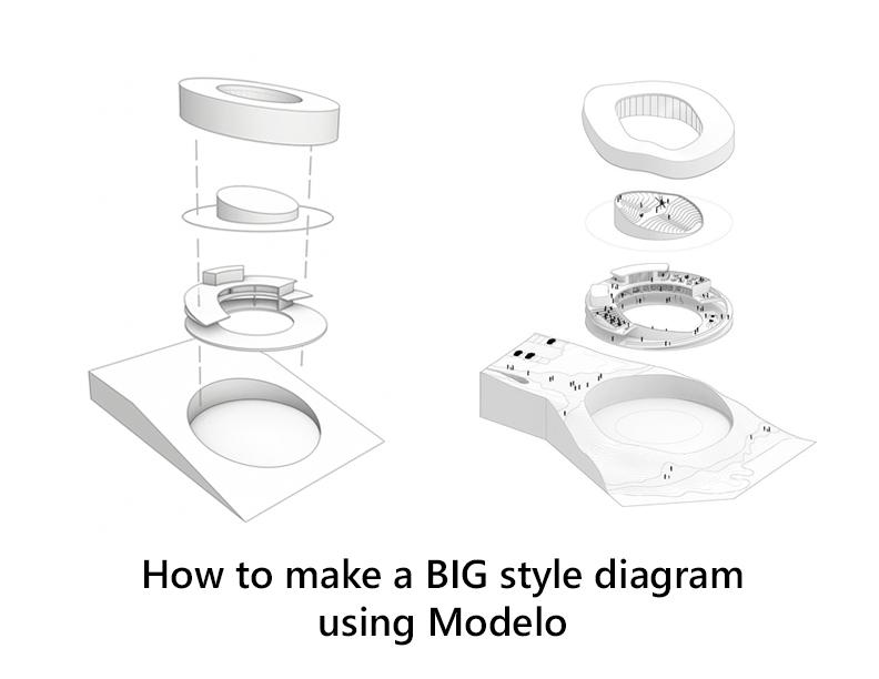 create a Bjarke Ingels Group style diagram in 3D in Modelo