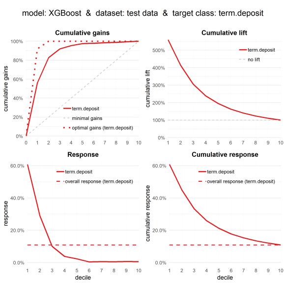 plot of chunk allplots