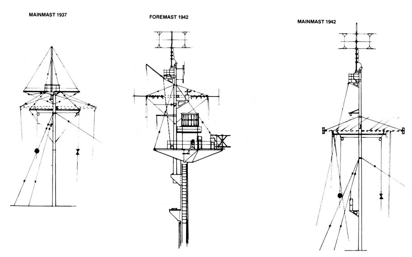 Hms Warspite Rigging