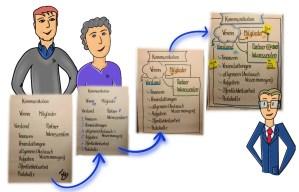 Digitalisierung im Verein – die Kommunikationsplattform Teil 1