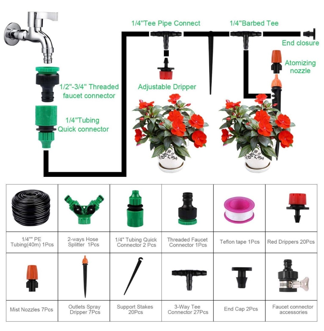 Drip Irrigation Kit Breakdown