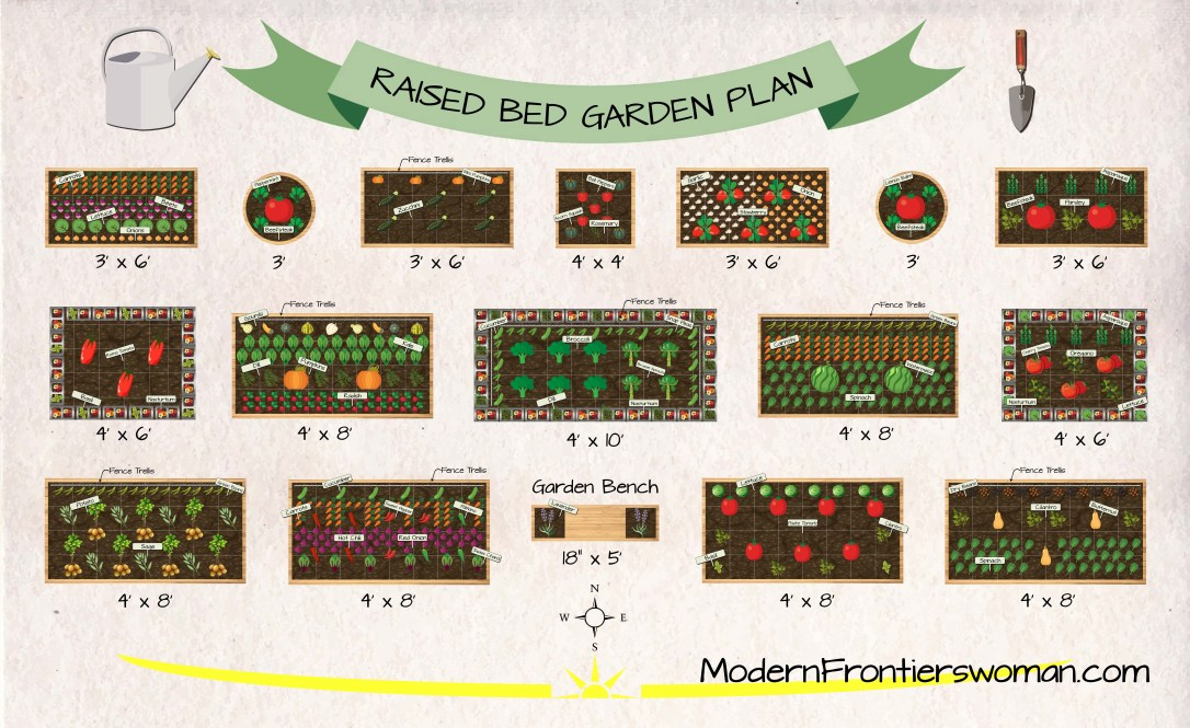Raised Bed Vegetable Garden Plan Modern Frontierswoman