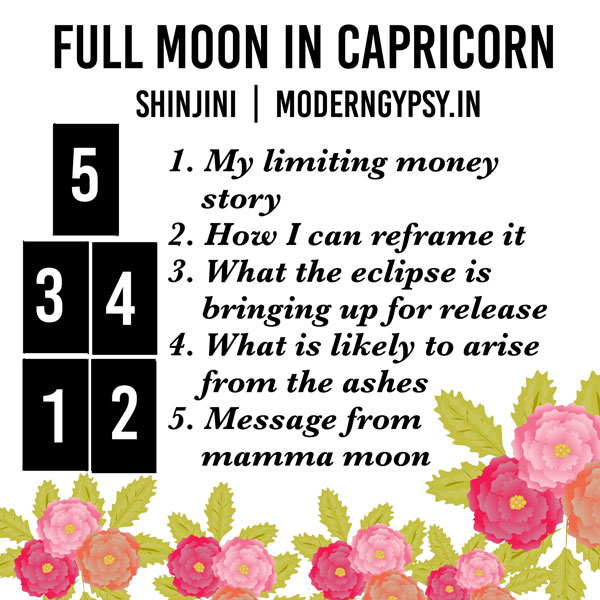 July 2019: Tarot spread for the full moon in Capricorn