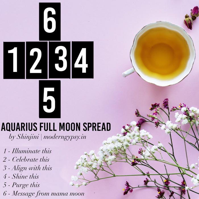 Tarot spread for the full moon in Aquarius, along with an astro-tarot forecast and journaling questions.