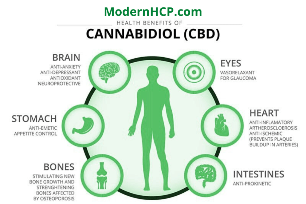 what is CBD benefits