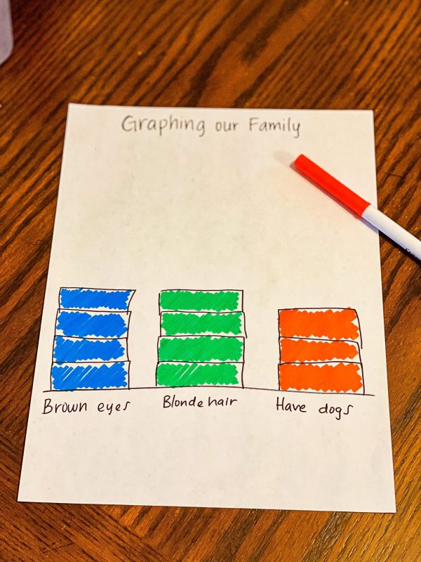 Graphing your Family