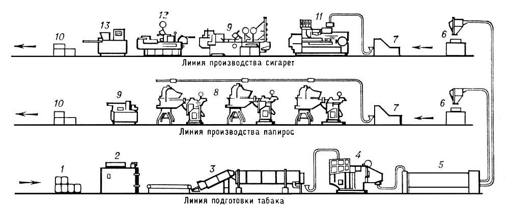 Решебник по сборнику геометрии федченко 7-9 класс