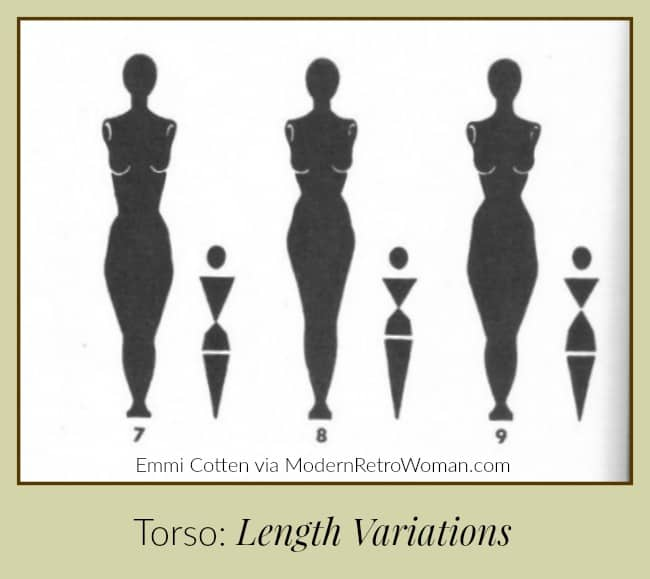 Clothes Make Magic Figure Chart Torso Length Variations ModernRetroWoman.com