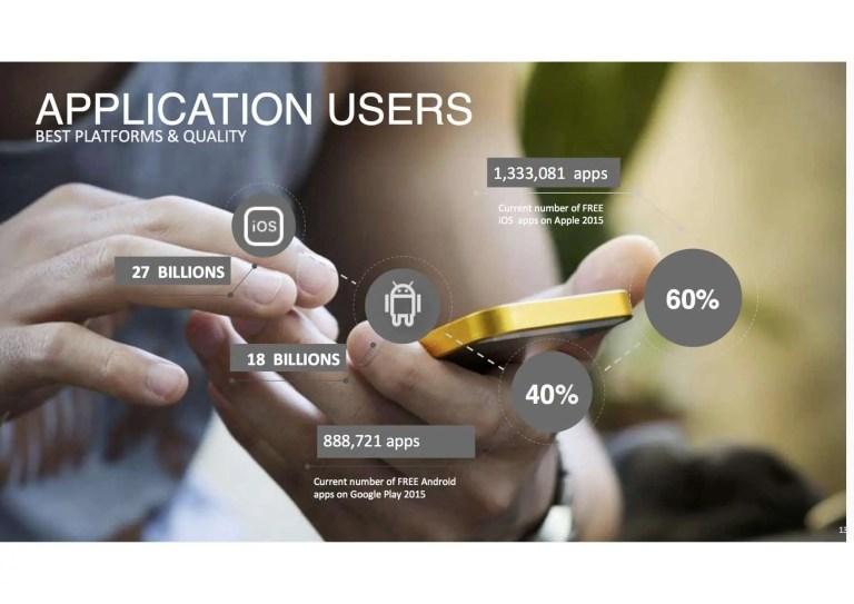 mpdernapp application