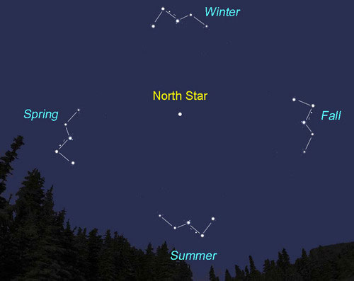 Image result for cassiopeia north star