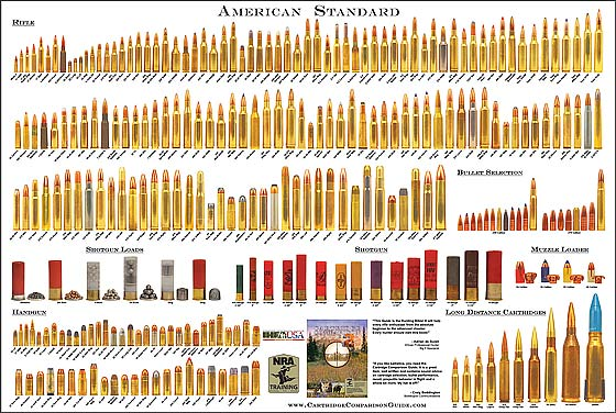 popular-caliber-ammunition