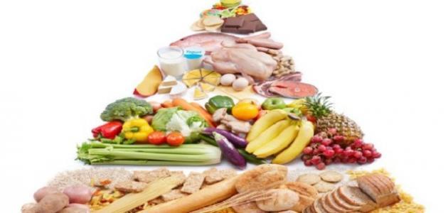 العناصر الغذائية الأساسية موضوع