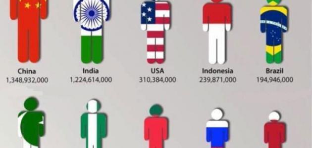 ما هي أكبر دولة من حيث عدد السكان موضوع