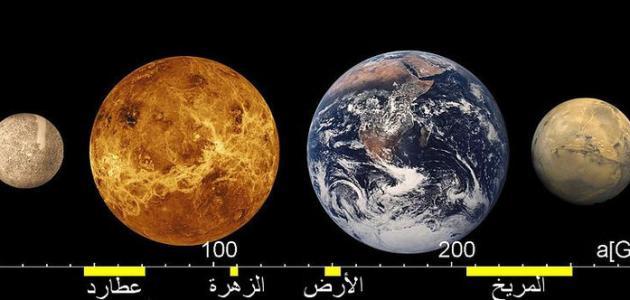 الخصائص المشتركة بين كواكب المجموعة الشمسية موضوع