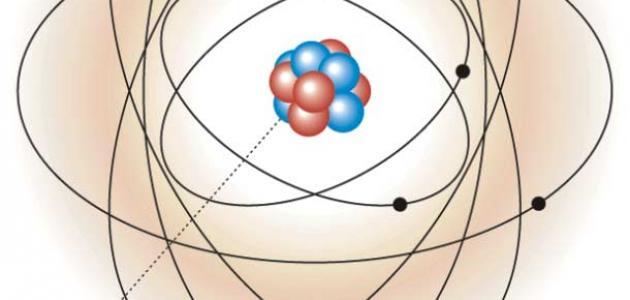 ما هي شحنة النيوترون موضوع