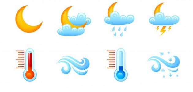 عناصر المناخ والطقس - موضوع